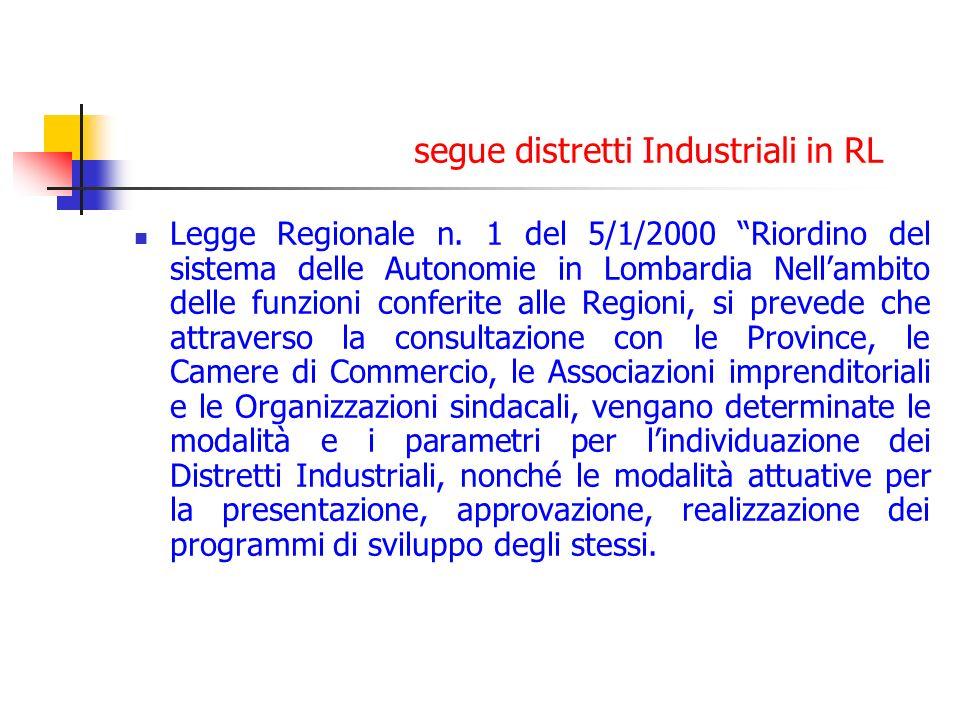 segue distretti Industriali in RL Legge Regionale n. 1 del 5/1/2000 Riordino del sistema delle Autonomie in Lombardia Nellambito delle funzioni confer