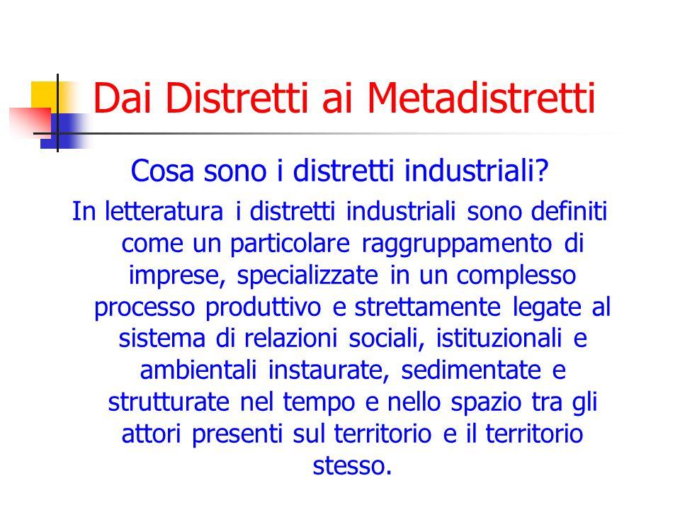 Dai Distretti ai Metadistretti Cosa sono i distretti industriali? In letteratura i distretti industriali sono definiti come un particolare raggruppame