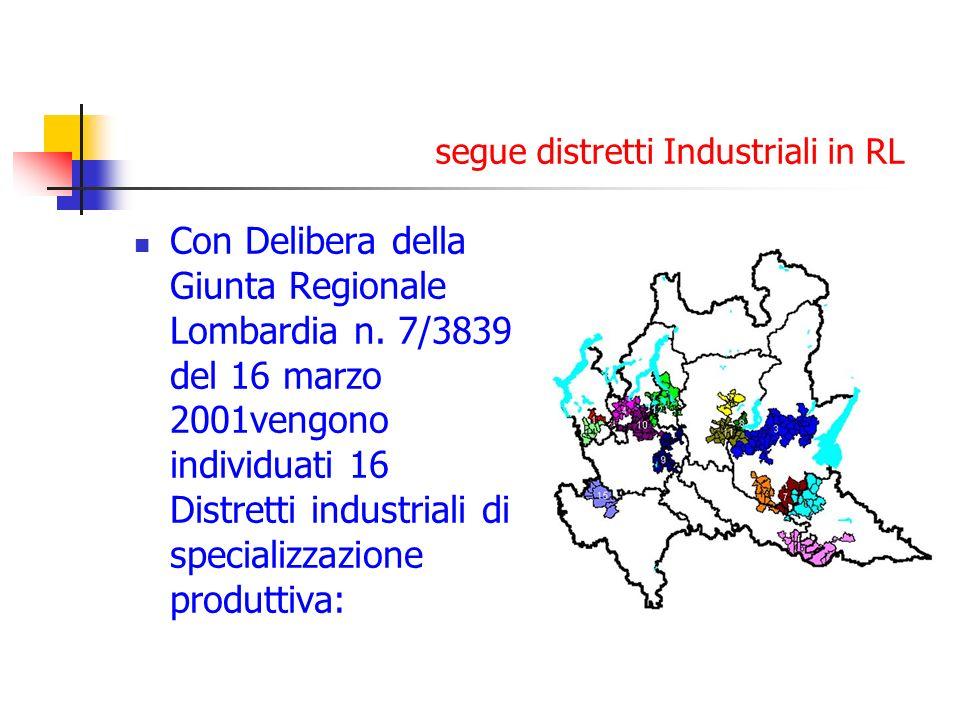 segue distretti Industriali in RL Con Delibera della Giunta Regionale Lombardia n. 7/3839 del 16 marzo 2001vengono individuati 16 Distretti industrial