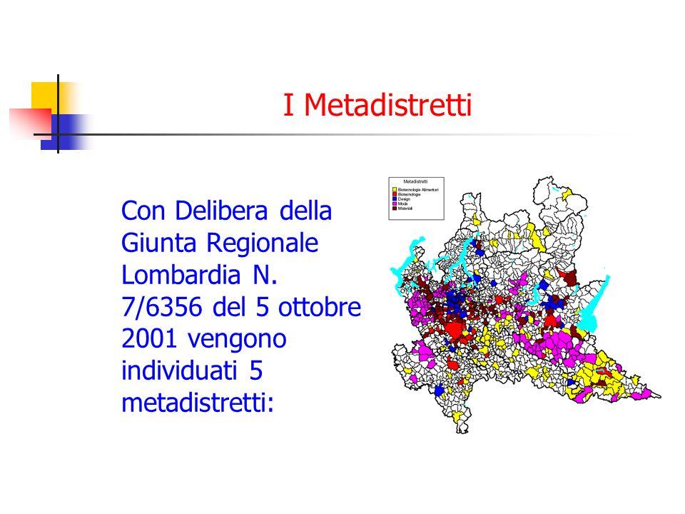 I Metadistretti Con Delibera della Giunta Regionale Lombardia N. 7/6356 del 5 ottobre 2001 vengono individuati 5 metadistretti: