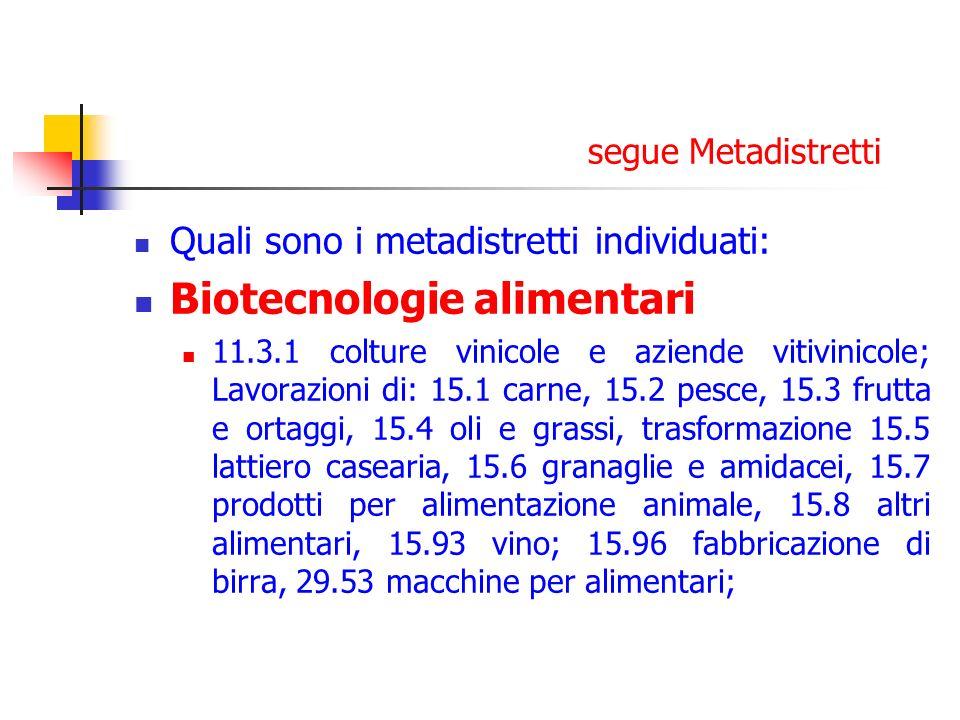 segue Metadistretti Quali sono i metadistretti individuati: Biotecnologie alimentari 11.3.1 colture vinicole e aziende vitivinicole; Lavorazioni di: 1