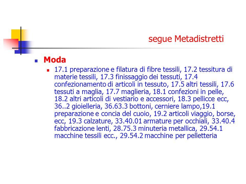 segue Metadistretti Moda 17.1 preparazione e filatura di fibre tessili, 17.2 tessitura di materie tessili, 17.3 finissaggio dei tessuti, 17.4 confezio