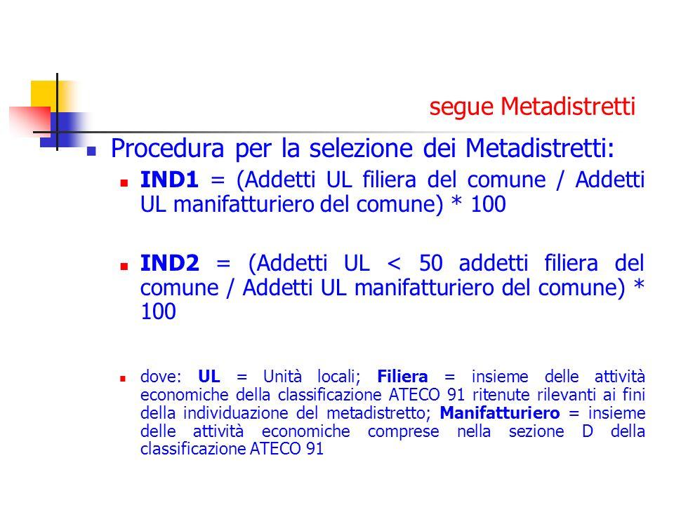 segue Metadistretti Procedura per la selezione dei Metadistretti: IND1 = (Addetti UL filiera del comune / Addetti UL manifatturiero del comune) * 100