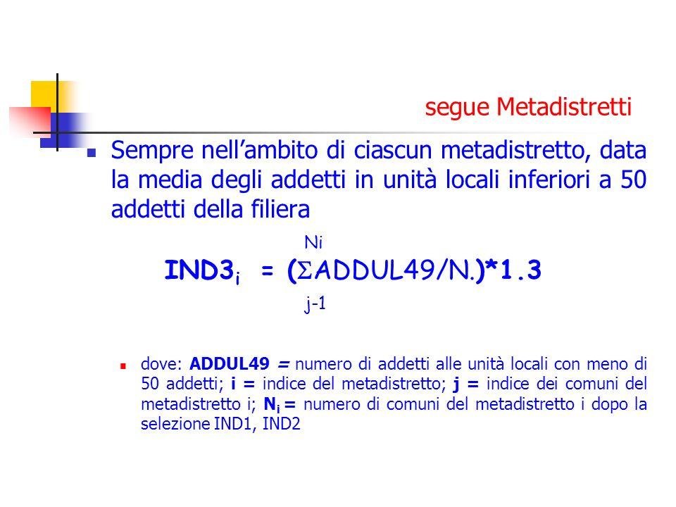 segue Metadistretti Sempre nellambito di ciascun metadistretto, data la media degli addetti in unità locali inferiori a 50 addetti della filiera Ni IN