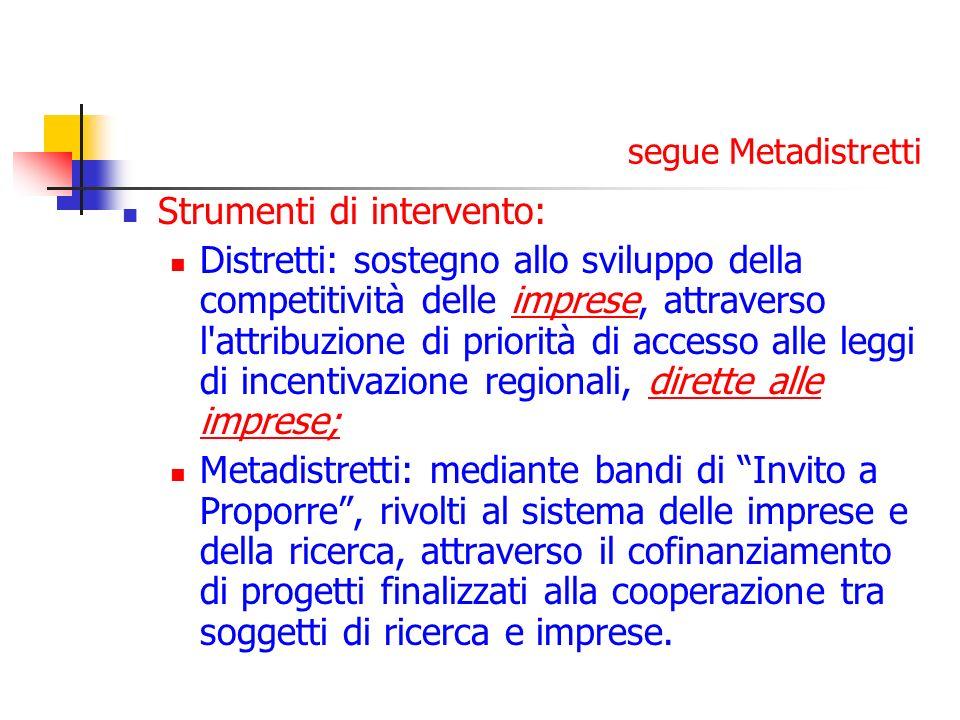 segue Metadistretti Strumenti di intervento: Distretti: sostegno allo sviluppo della competitività delle imprese, attraverso l'attribuzione di priorit