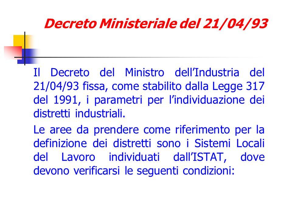 Decreto Ministeriale del 21/04/93 Il Decreto del Ministro dellIndustria del 21/04/93 fissa, come stabilito dalla Legge 317 del 1991, i parametri per l