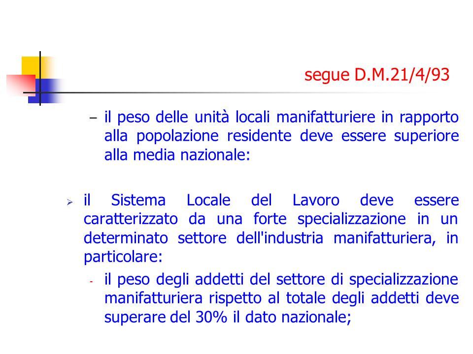 segue D.M.21/4/93 - il peso degli addetti del settore di specializzazione manifatturiera deve superare del 30% gli addetti occupati nellindustria manifatturiera del Sistema Locale del Lavoro; - il tessuto produttivo del settore di specializzazione manifatturiera deve essere formato da piccole imprese.