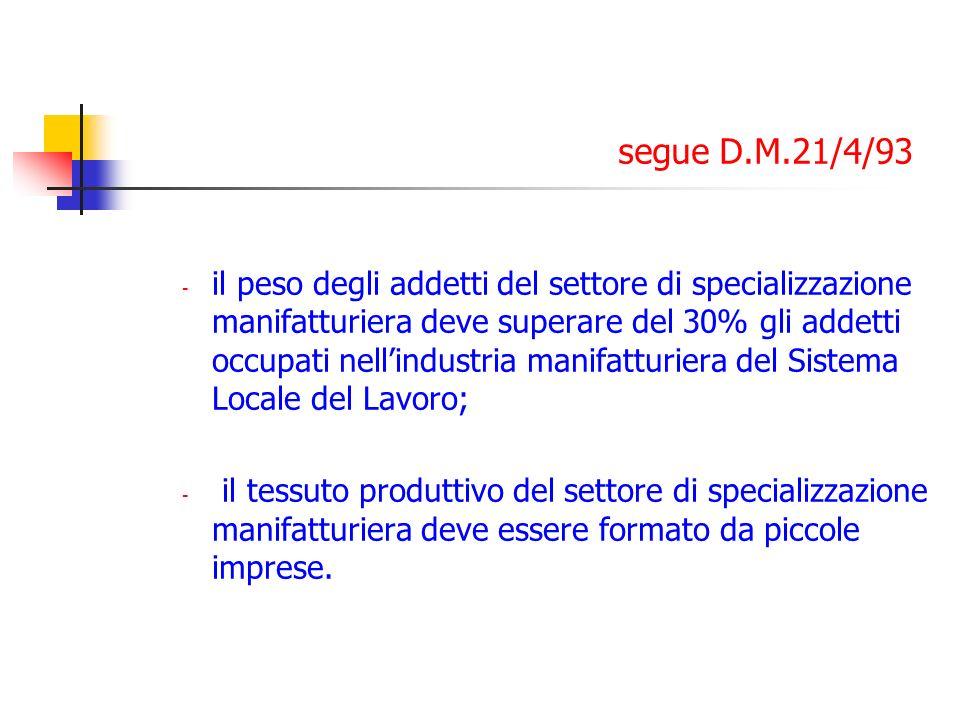 segue D.M.21/4/93 - il peso degli addetti del settore di specializzazione manifatturiera deve superare del 30% gli addetti occupati nellindustria mani