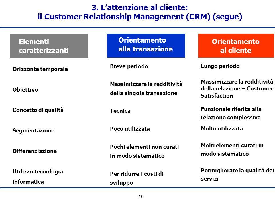 10 3. Lattenzione al cliente: il Customer Relationship Management (CRM) (segue) Orientamento alla transazione Orientamento al cliente Orizzonte tempor