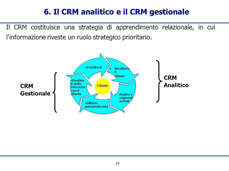 14 6. Il CRM analitico e il CRM gestionale Il CRM costituisce una strategia di apprendimento relazionale, in cui linformazione riveste un ruolo strate