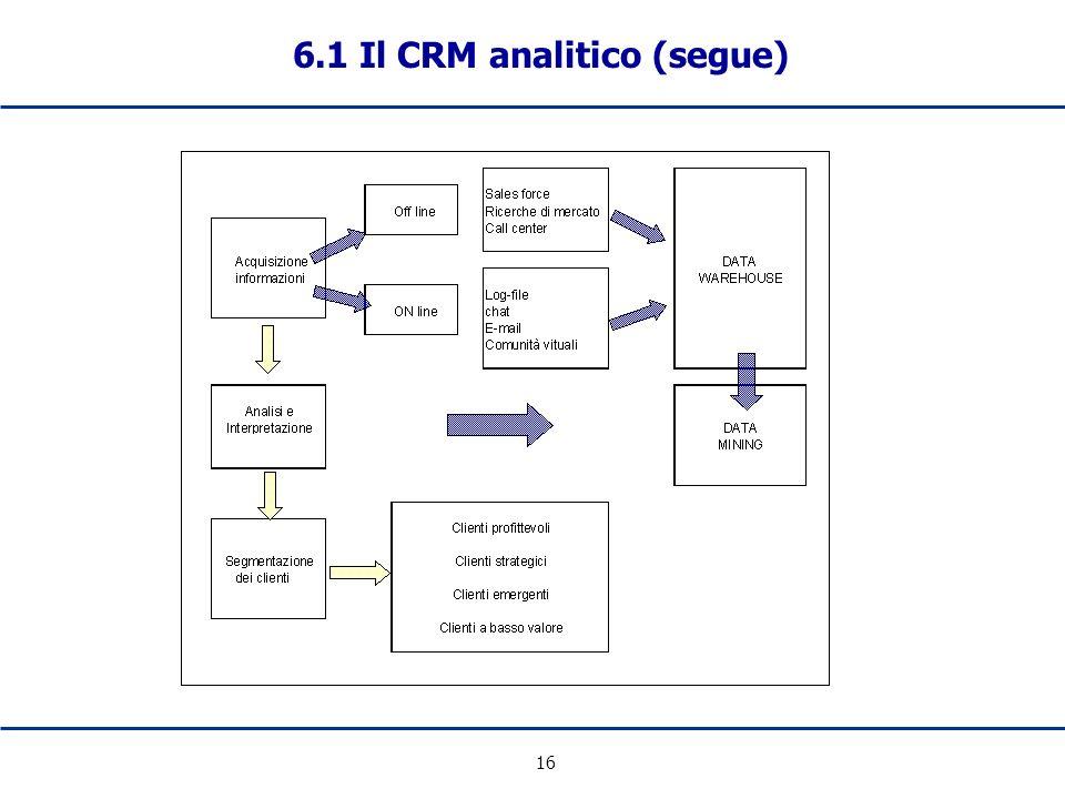 16 6.1 Il CRM analitico (segue)