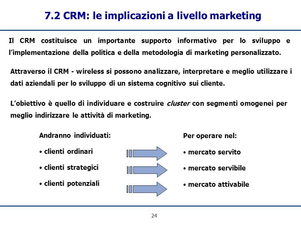 24 7.2 CRM: le implicazioni a livello marketing Il CRM costituisce un importante supporto informativo per lo sviluppo e limplementazione della politic