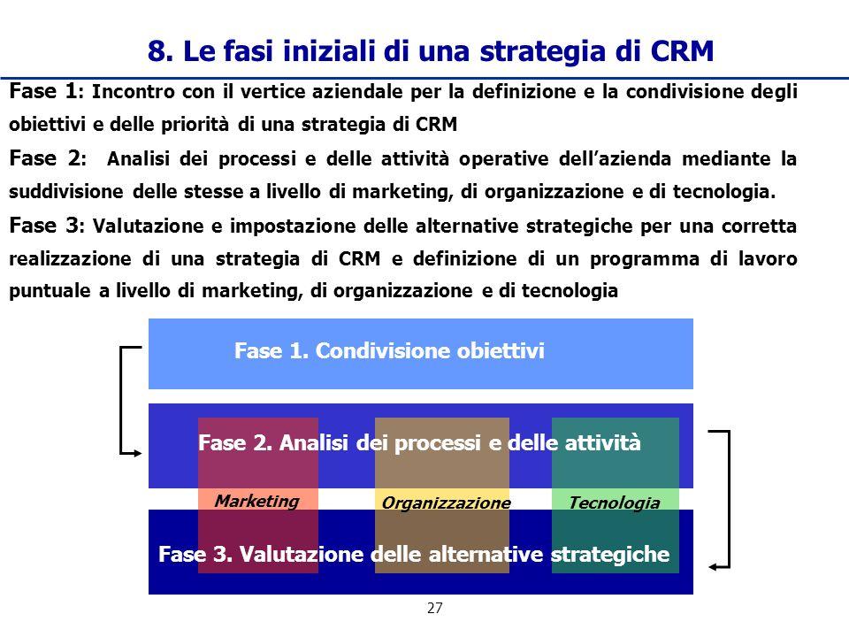 27 Fase 1 : Incontro con il vertice aziendale per la definizione e la condivisione degli obiettivi e delle priorità di una strategia di CRM Fase 2 : A