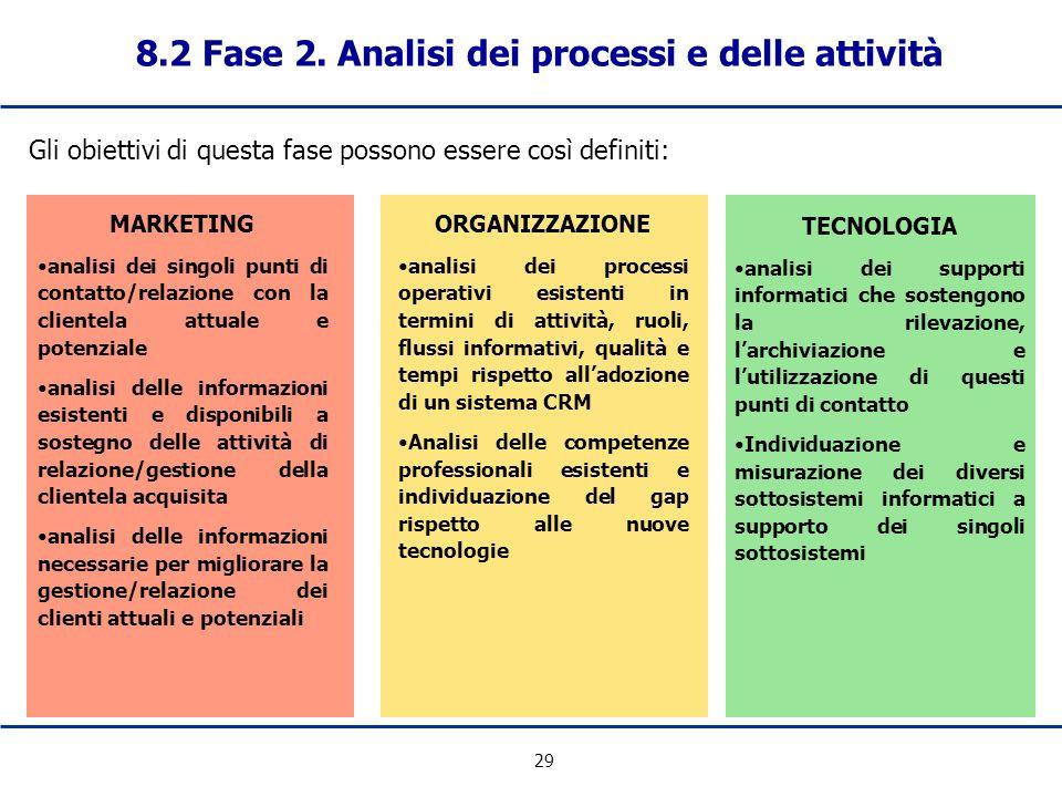 29 8.2 Fase 2. Analisi dei processi e delle attività Gli obiettivi di questa fase possono essere così definiti: MARKETING analisi dei singoli punti di
