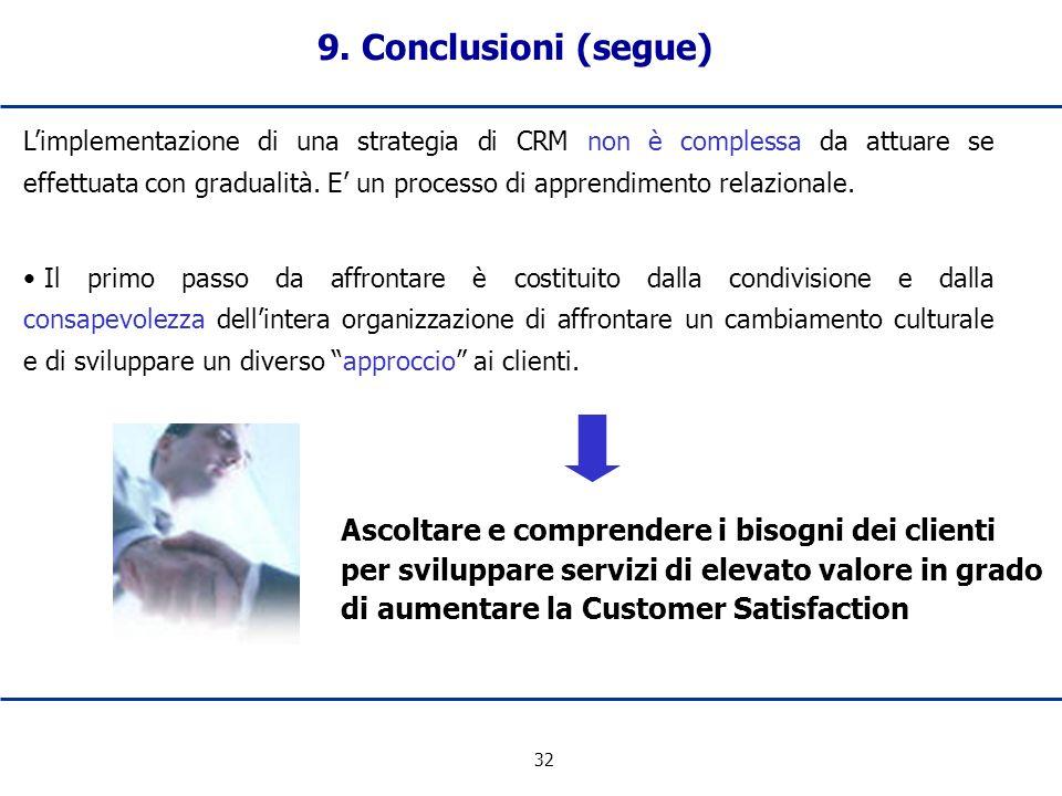 32 9. Conclusioni (segue) Limplementazione di una strategia di CRM non è complessa da attuare se effettuata con gradualità. E un processo di apprendim