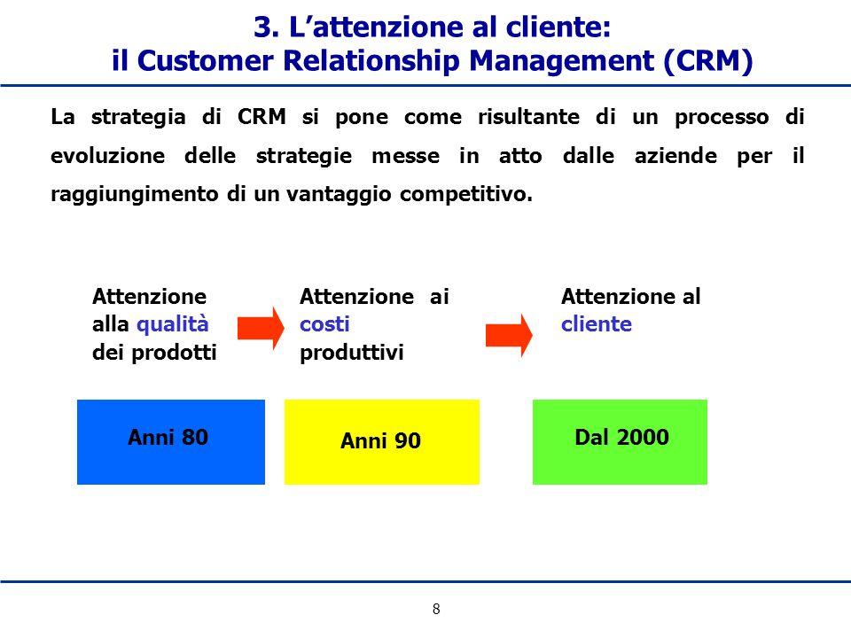 8 3. Lattenzione al cliente: il Customer Relationship Management (CRM) La strategia di CRM si pone come risultante di un processo di evoluzione delle