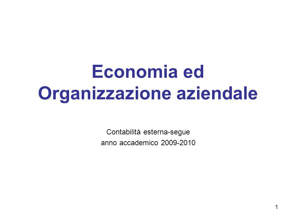 1 Economia ed Organizzazione aziendale Contabilità esterna-segue anno accademico 2009-2010