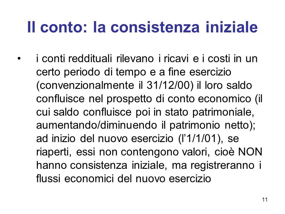 11 Il conto: la consistenza iniziale i conti reddituali rilevano i ricavi e i costi in un certo periodo di tempo e a fine esercizio (convenzionalmente