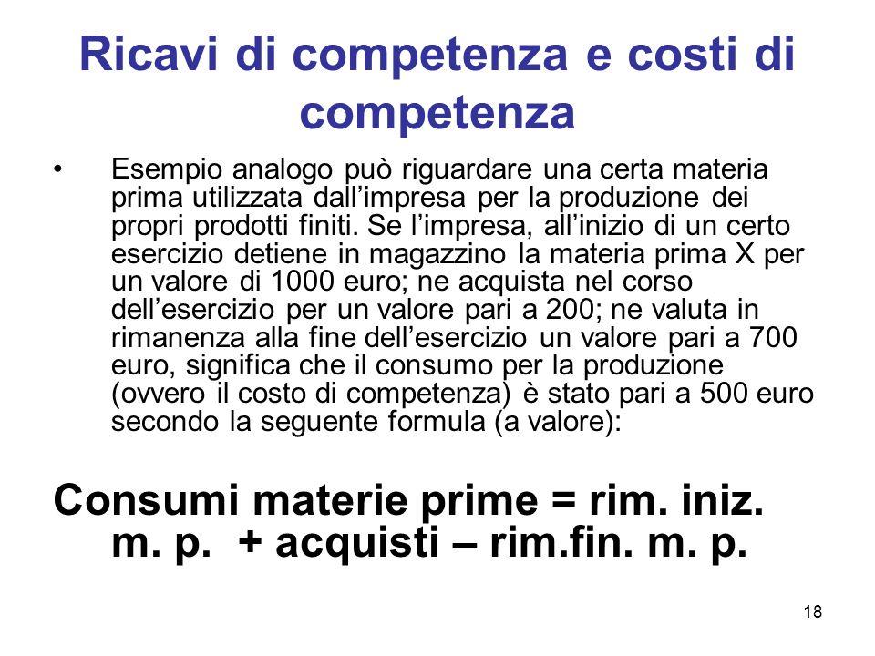 18 Ricavi di competenza e costi di competenza Esempio analogo può riguardare una certa materia prima utilizzata dallimpresa per la produzione dei prop