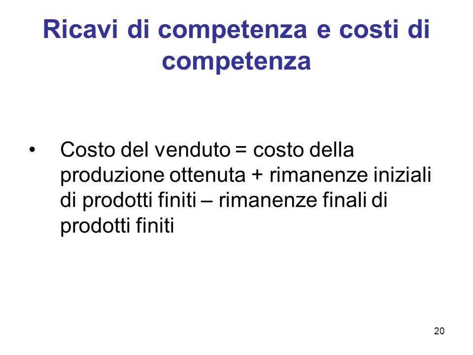 20 Ricavi di competenza e costi di competenza Costo del venduto = costo della produzione ottenuta + rimanenze iniziali di prodotti finiti – rimanenze
