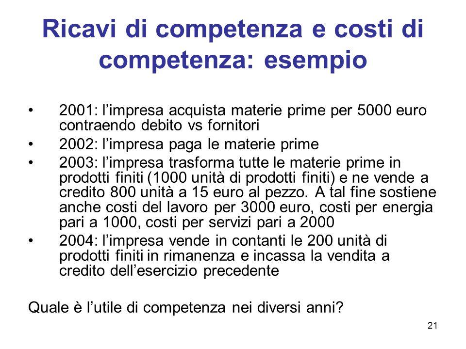21 Ricavi di competenza e costi di competenza: esempio 2001: limpresa acquista materie prime per 5000 euro contraendo debito vs fornitori 2002: limpre