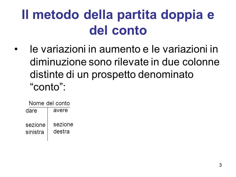 4 Il metodo della partita doppia e del conto le attività (es.