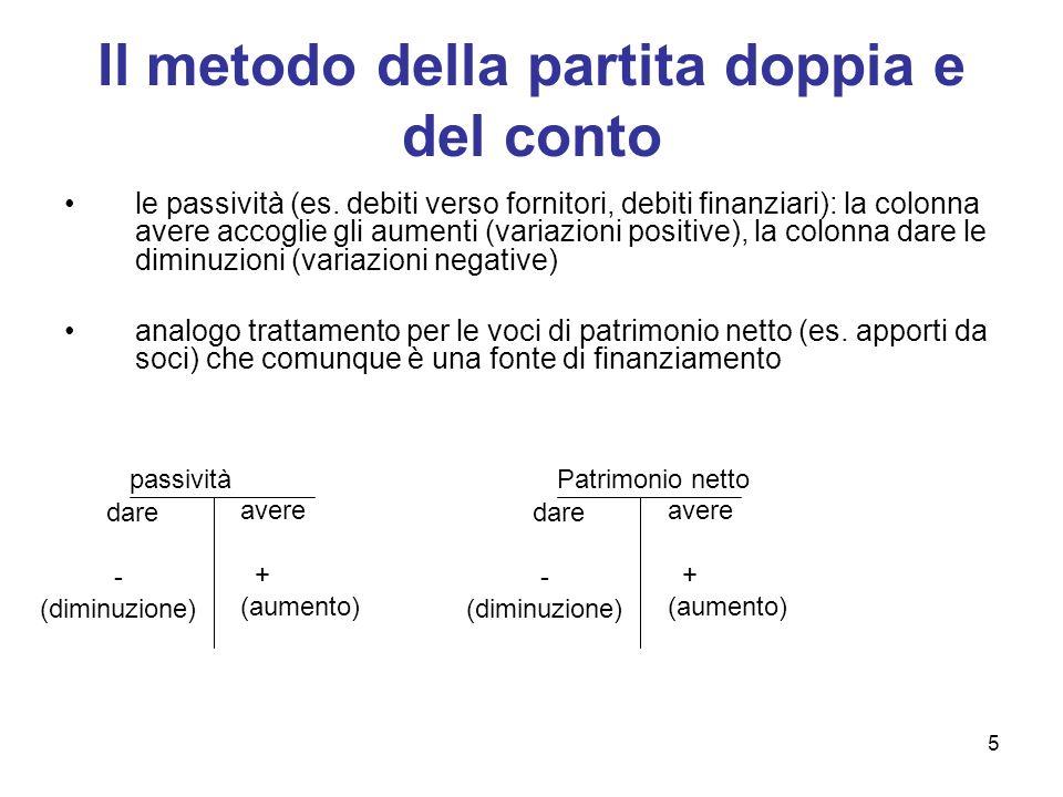 5 Il metodo della partita doppia e del conto le passività (es. debiti verso fornitori, debiti finanziari): la colonna avere accoglie gli aumenti (vari