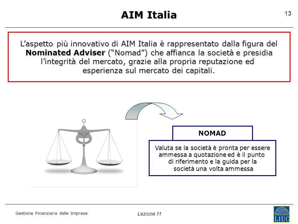 Lezione 11 Gestione Finanziaria delle Imprese 13 AIM Italia Laspetto più innovativo di AIM Italia è rappresentato dalla figura del Laspetto più innova