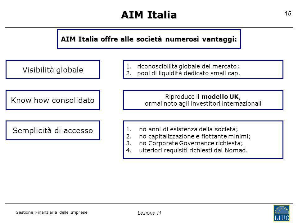 Lezione 11 Gestione Finanziaria delle Imprese 15 AIM Italia AIM Italia offre alle società numerosi vantaggi: Visibilità globale Semplicità di accesso