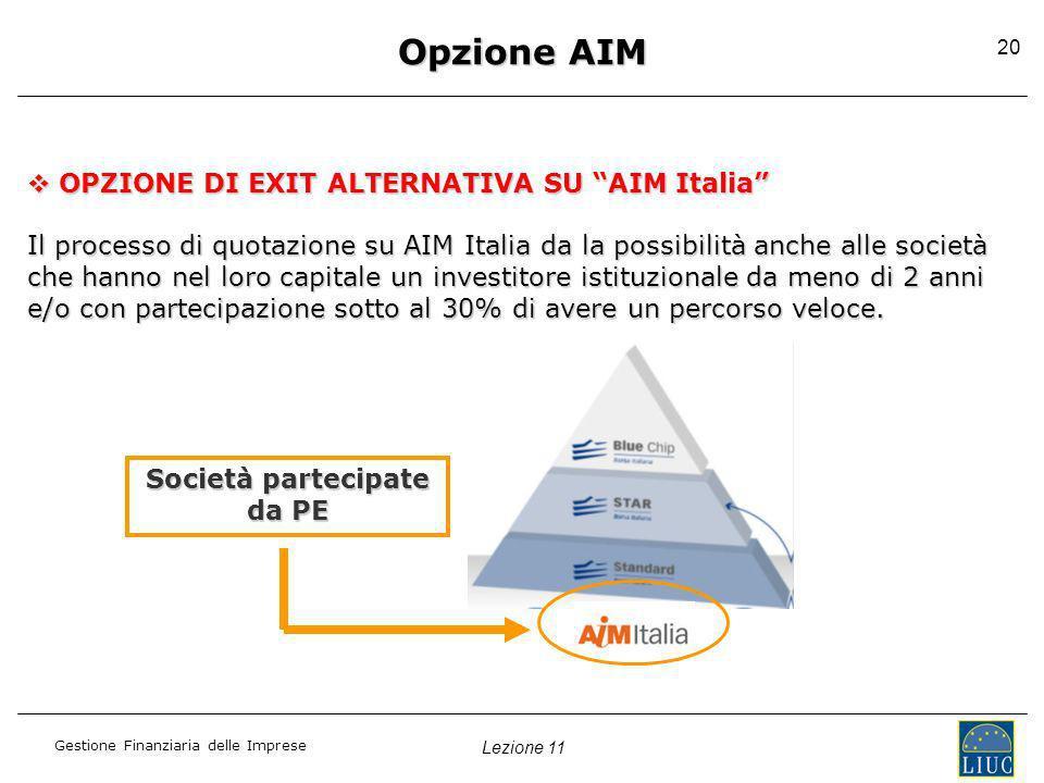 Lezione 11 Gestione Finanziaria delle Imprese 20 OPZIONE DI EXIT ALTERNATIVA SU AIM Italia OPZIONE DI EXIT ALTERNATIVA SU AIM Italia Il processo di qu