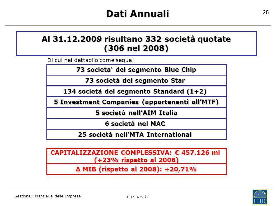 Lezione 11 Gestione Finanziaria delle Imprese 25 Al 31.12.2009 risultano 332 società quotate (306 nel 2008) 73 societa' del segmento Blue Chip 73 soci