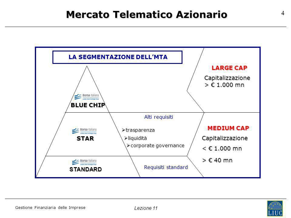 Lezione 11 Gestione Finanziaria delle Imprese 4 Mercato Telematico Azionario Mercato Telematico Azionario BLUE CHIP STAR STANDARD LARGE CAP Capitalizz