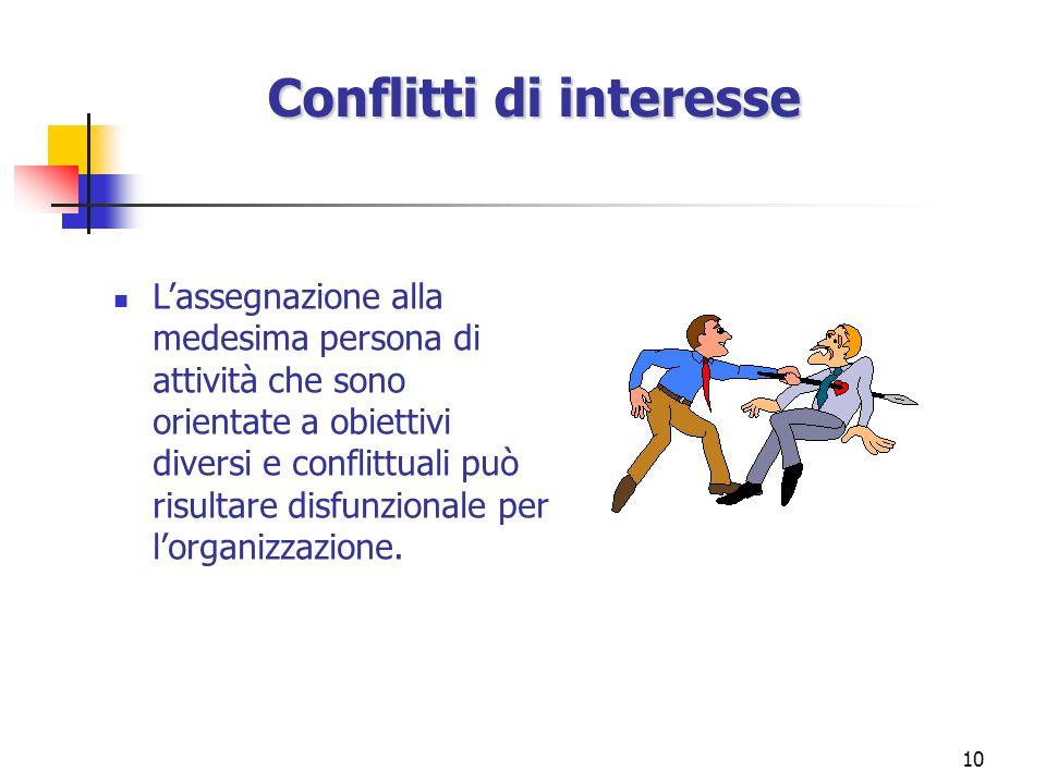 10 Conflitti di interesse Lassegnazione alla medesima persona di attività che sono orientate a obiettivi diversi e conflittuali può risultare disfunzi