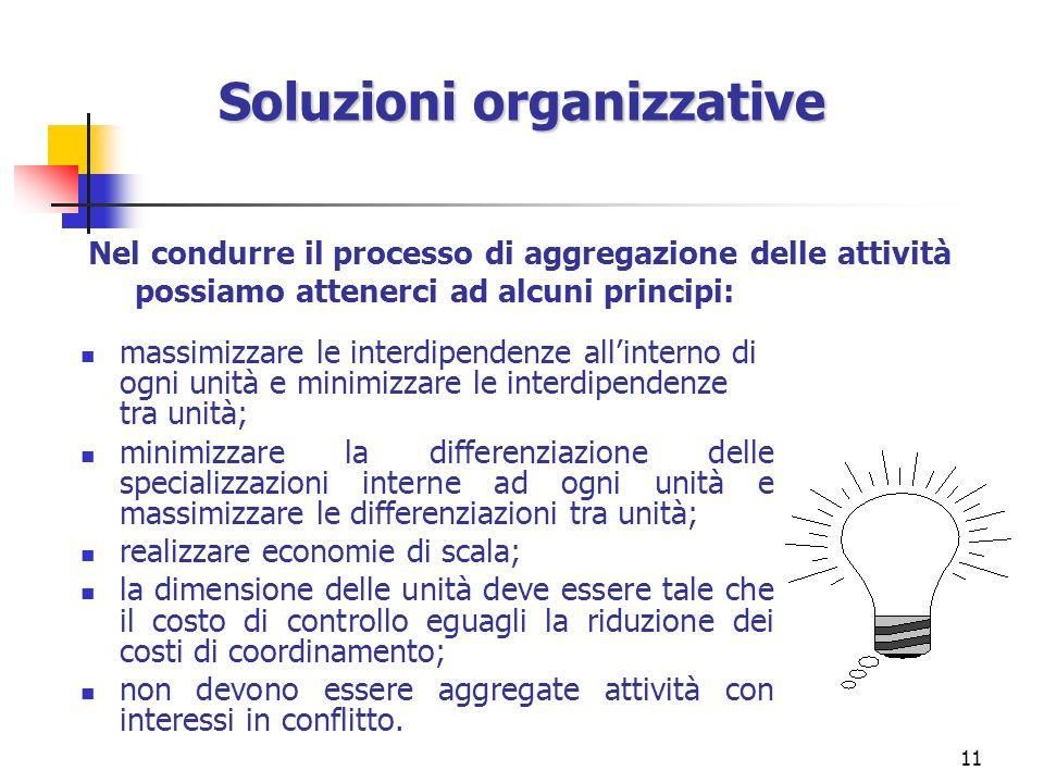 11 Soluzioni organizzative massimizzare le interdipendenze allinterno di ogni unità e minimizzare le interdipendenze tra unità; minimizzare la differe