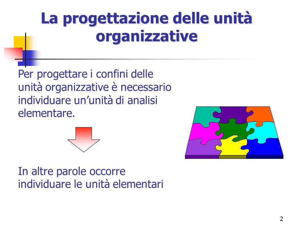 2 La progettazione delle unità organizzative Per progettare i confini delle unità organizzative è necessario individuare ununità di analisi elementare