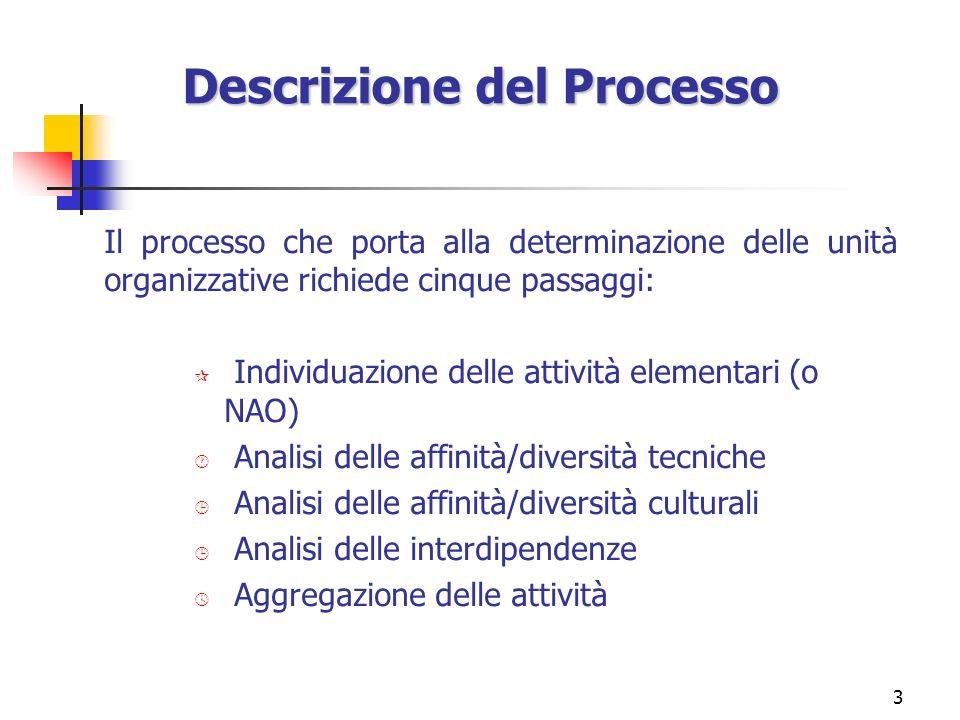 3 Descrizione del Processo Il processo che porta alla determinazione delle unità organizzative richiede cinque passaggi: ¶ Individuazione delle attivi
