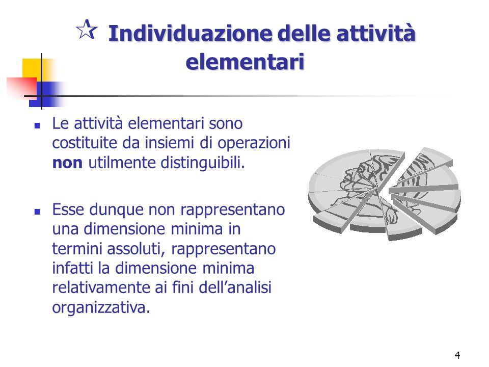 4 Individuazione delle attività elementari Le attività elementari sono costituite da insiemi di operazioni non utilmente distinguibili. Esse dunque no