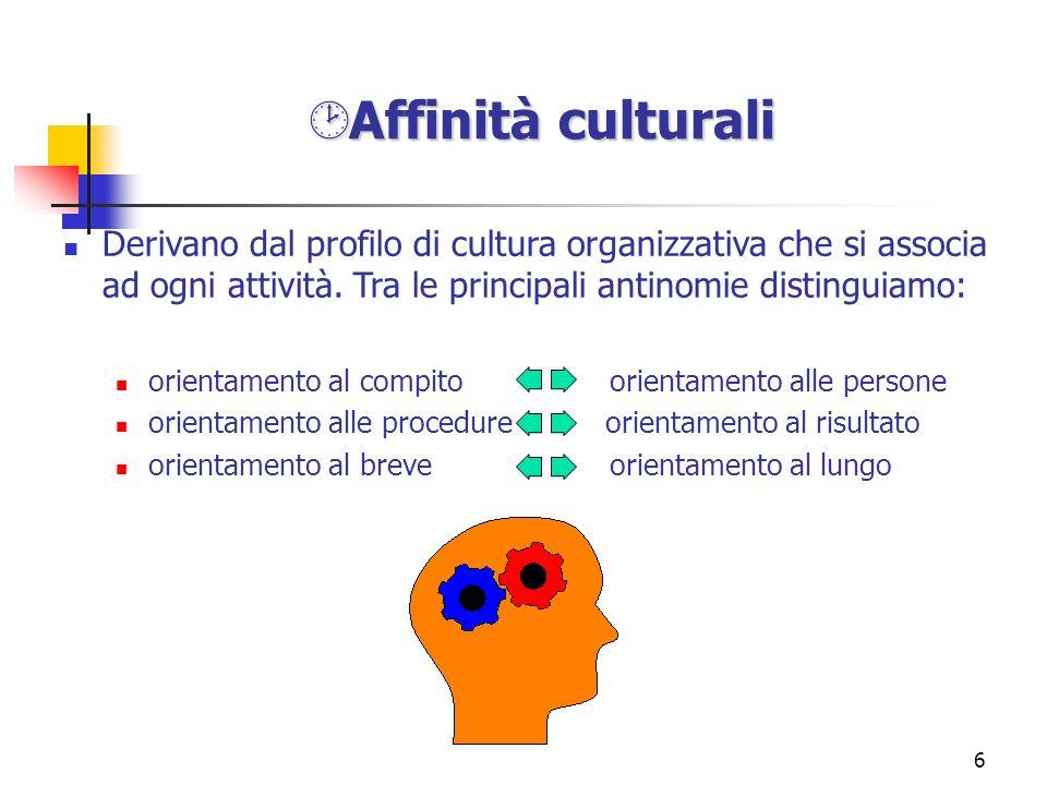 6 Derivano dal profilo di cultura organizzativa che si associa ad ogni attività. Tra le principali antinomie distinguiamo: orientamento al compito ori