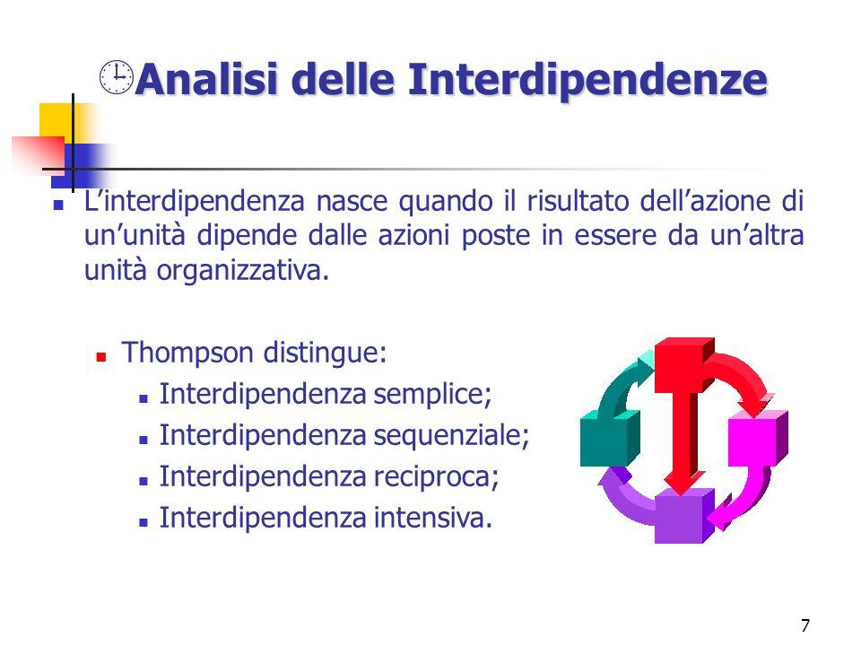 7 Analisi delle Interdipendenze ¹ Analisi delle Interdipendenze Linterdipendenza nasce quando il risultato dellazione di ununità dipende dalle azioni
