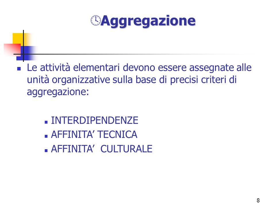 8 Le attività elementari devono essere assegnate alle unità organizzative sulla base di precisi criteri di aggregazione: INTERDIPENDENZE AFFINITA TECN