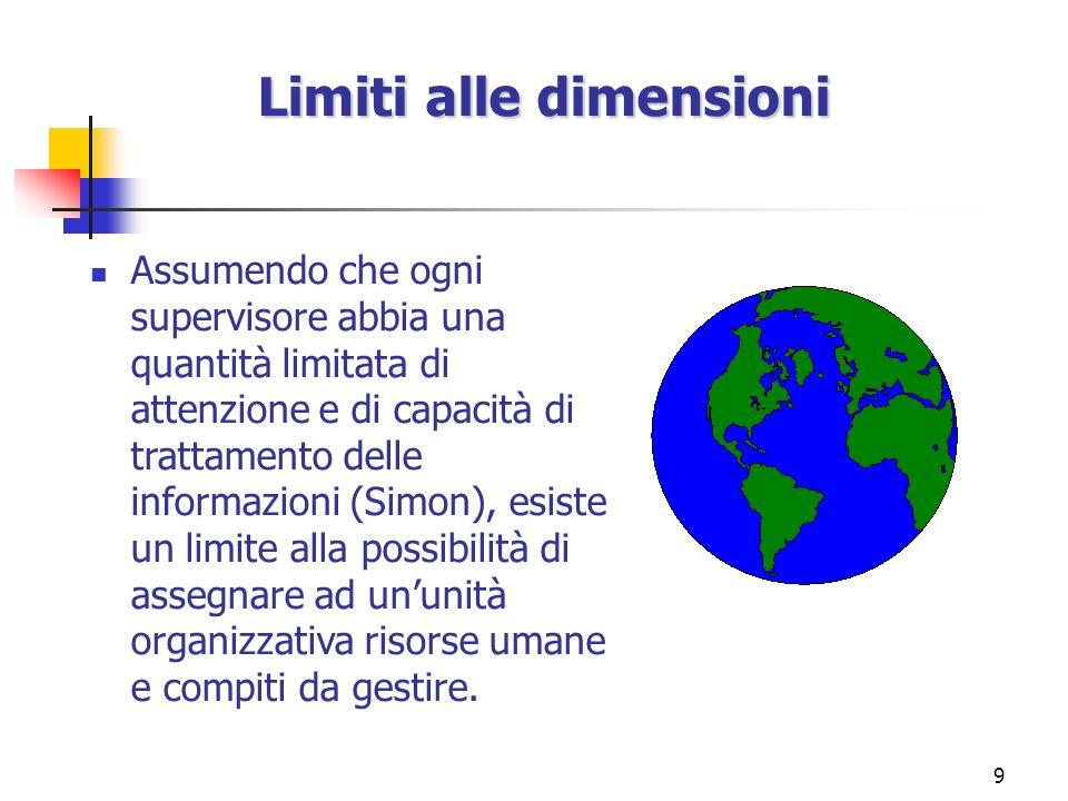 9 Limiti alle dimensioni Assumendo che ogni supervisore abbia una quantità limitata di attenzione e di capacità di trattamento delle informazioni (Sim