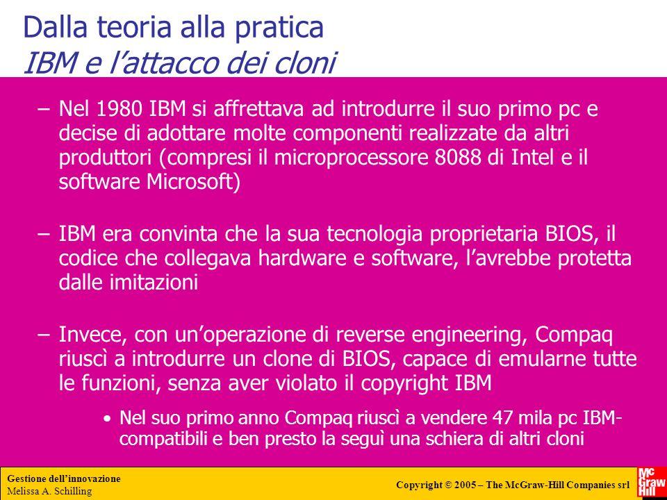 Gestione dellinnovazione Melissa A. Schilling Copyright © 2005 – The McGraw-Hill Companies srl Dalla teoria alla pratica IBM e lattacco dei cloni –Nel