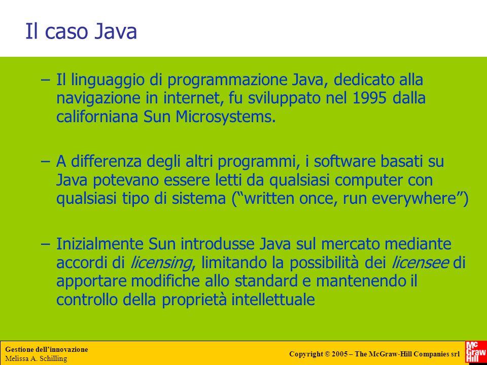 Gestione dellinnovazione Melissa A. Schilling Copyright © 2005 – The McGraw-Hill Companies srl Il caso Java –Il linguaggio di programmazione Java, ded