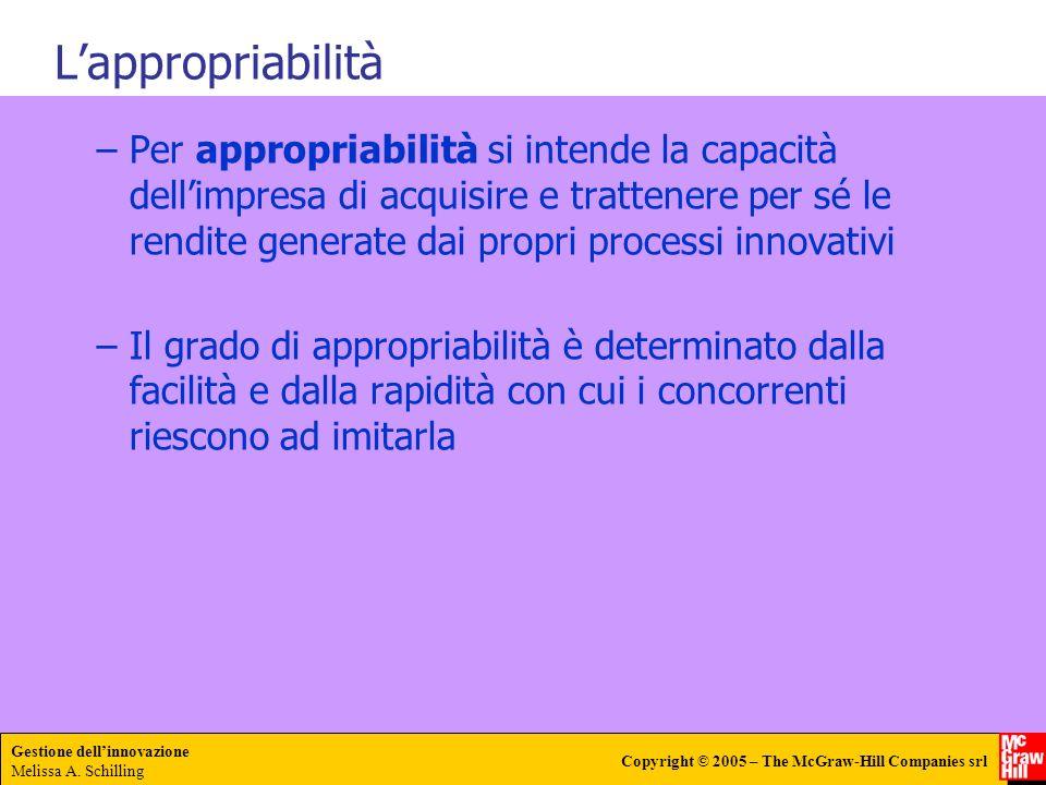 Gestione dellinnovazione Melissa A. Schilling Copyright © 2005 – The McGraw-Hill Companies srl –Per appropriabilità si intende la capacità dellimpresa