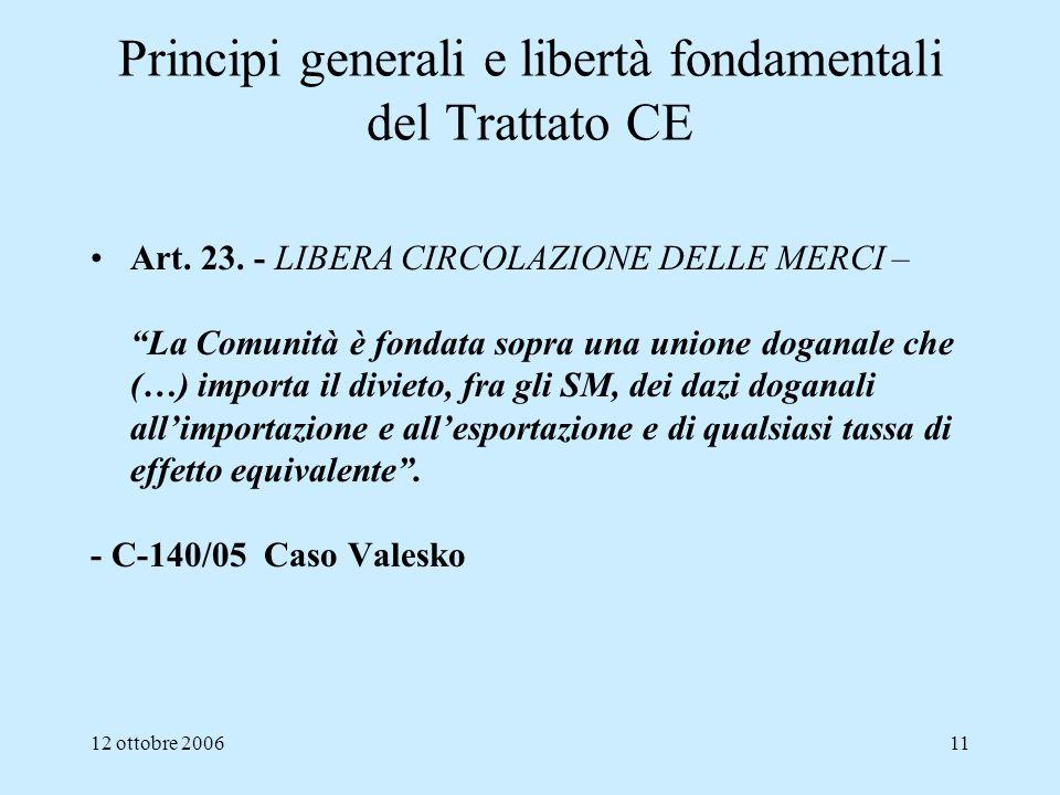 12 ottobre 200611 Principi generali e libertà fondamentali del Trattato CE Art. 23. - LIBERA CIRCOLAZIONE DELLE MERCI – La Comunità è fondata sopra un