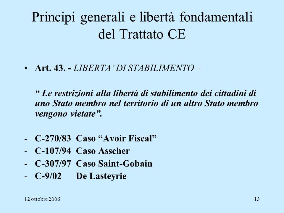 12 ottobre 200613 Principi generali e libertà fondamentali del Trattato CE Art. 43. - LIBERTA DI STABILIMENTO - Le restrizioni alla libertà di stabili