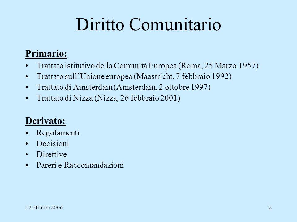12 ottobre 20062 Diritto Comunitario Primario: Trattato istitutivo della Comunità Europea (Roma, 25 Marzo 1957) Trattato sullUnione europea (Maastrich
