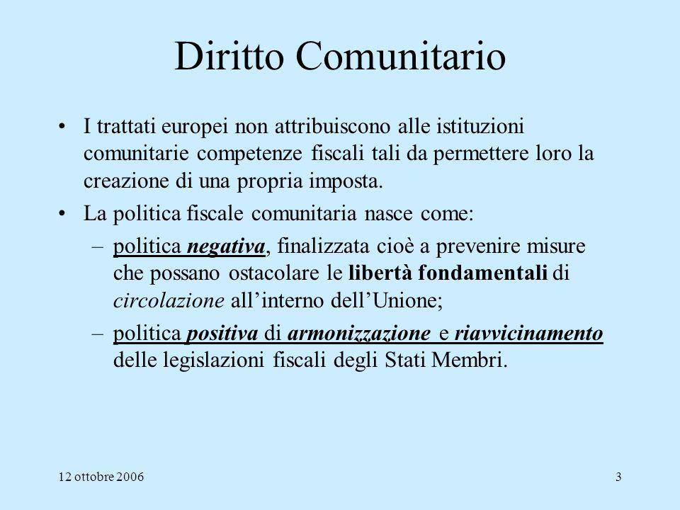 12 ottobre 20063 Diritto Comunitario I trattati europei non attribuiscono alle istituzioni comunitarie competenze fiscali tali da permettere loro la c