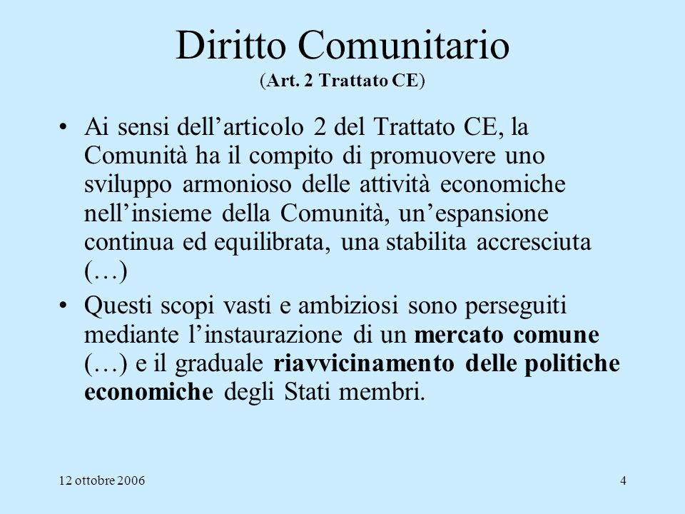 12 ottobre 20064 Diritto Comunitario (Art. 2 Trattato CE) Ai sensi dellarticolo 2 del Trattato CE, la Comunità ha il compito di promuovere uno svilupp
