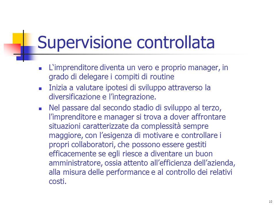 10 Supervisione controllata Limprenditore diventa un vero e proprio manager, in grado di delegare i compiti di routine Inizia a valutare ipotesi di sviluppo attraverso la diversificazione e lintegrazione.